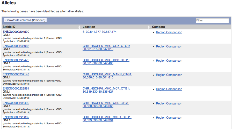 Alternate alleles for GNL1 (ENSG00000206412) can be compared by clicking the Region Comparison link.